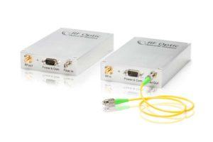 RFOptic High Frequency RFoF